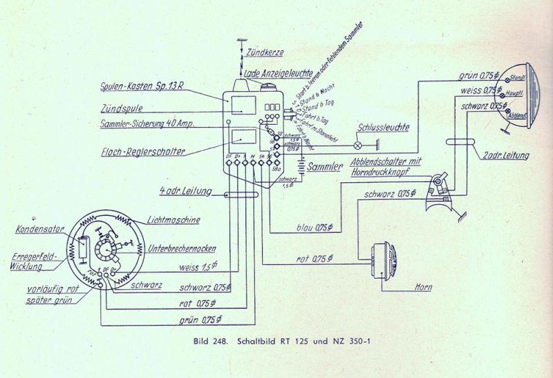 DKW IFA 1950 – Oldtimermoto.nl